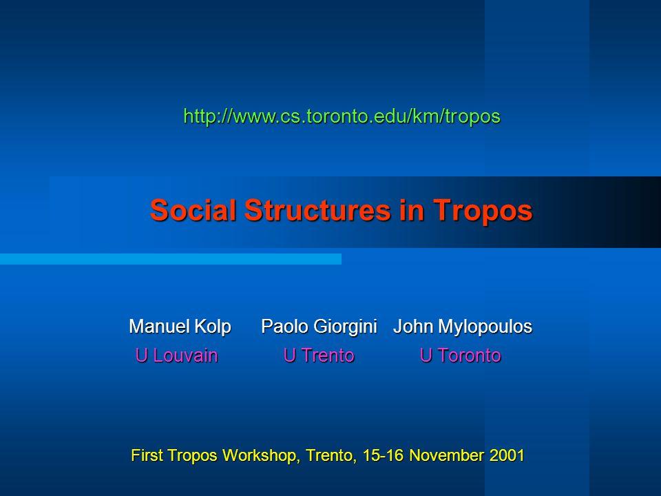 Social Structures in Tropos Manuel KolpPaolo GiorginiJohn Mylopoulos U Louvain U Trento U Toronto U Louvain U Trento U Toronto First Tropos Workshop, Trento, 15-16 November 2001 http://www.cs.toronto.edu/km/tropos