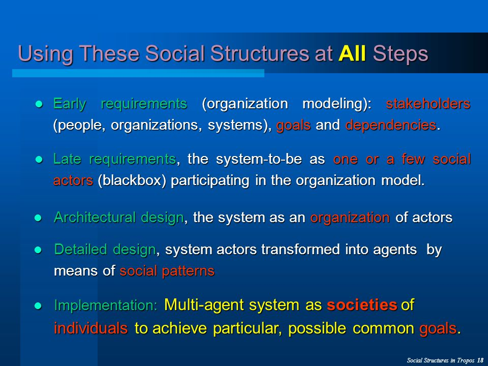 Social Structures in Tropos 18 Using These Social Structures at All Steps Early requirements (organization modeling): stakeholders (people, organizations, systems), goals and dependencies.