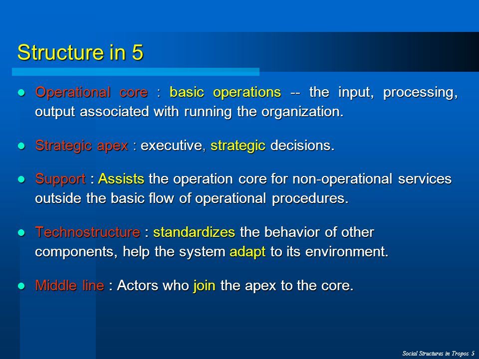Social Structures in Tropos 5 Structure in 5 Operational core : basic operations -- the input, processing, output associated with running the organization.