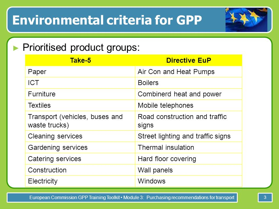 European Commission GPP Training Toolkit Module 3: Purchasing recommendations for transport 3 ► Prioritised product groups: Take-5Directive EuP PaperAir Con and Heat Pumps ICTBoilers FurnitureCombinerd heat and power TextilesMobile telephones Transport (vehicles, buses and waste trucks) Road construction and traffic signs Cleaning servicesStreet lighting and traffic signs Gardening servicesThermal insulation Catering servicesHard floor covering ConstructionWall panels ElectricityWindows Environmental criteria for GPP