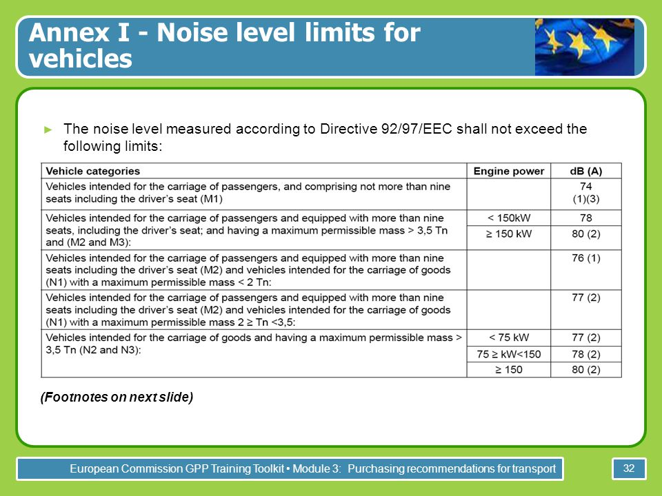 European Commission GPP Training Toolkit Module 3: Purchasing recommendations for transport 32 Annex I - Noise level limits for vehicles ► The noise level measured according to Directive 92/97/EEC shall not exceed the following limits: (Footnotes on next slide)