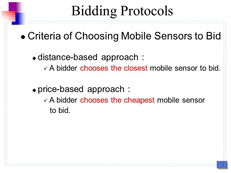 15 Bidding Protocols Criteria of Choosing Mobile Sensors to Bid  distance-based approach : A bidder chooses the closest mobile sensor to bid.  price