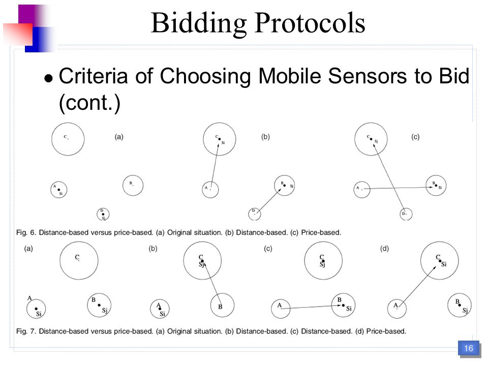 17 Bidding Protocols Multiple Healing Detection  Due to the limited communication range, static sensors may have independently bid different mobile sensors for the same coverage hole.