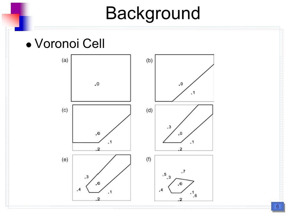 7 7 Background Voronoi Cell (cont.)  If sensor cannot detect the expected phenomenon in its Voronoi polygon, no other sensor can detect it.