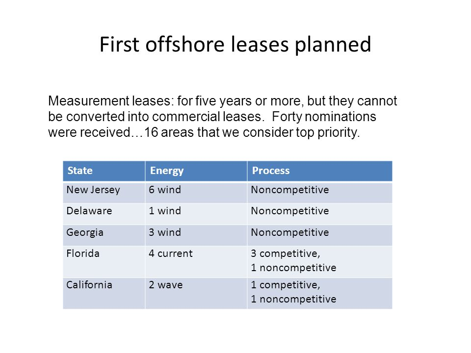 First offshore leases planned Measurement leases: for five years or more, but they cannot be converted into commercial leases.