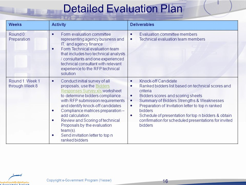 16 Copyright e-Government Program (Yesser) Detailed Evaluation Plan WeeksActivityDeliverables Round 0: Preparation  Form evaluation committee representing agency business and IT, and agency finance  Form Technical evaluation team that includes two technical analysts / consultants and one experienced technical consultant with relevant experience to the RFP technical solution  Evaluation committee members  Technical evaluation team members Round 1: Week 1 through Week 8  Conduct initial survey of all proposals, use the Bidders Responses Survey.xls worksheet to determine bidders compliance with RFP submission requirements and identify knock-off candidatesBidders Responses Survey.xls  Compliance matrices preparation – add calculation.