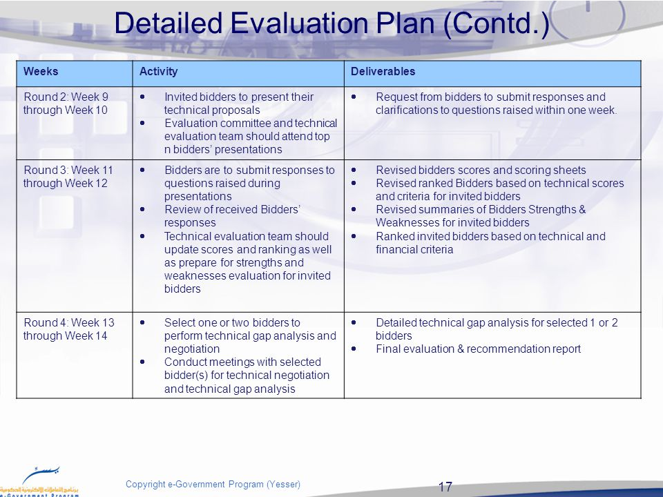 17 Copyright e-Government Program (Yesser) Detailed Evaluation Plan (Contd.) WeeksActivityDeliverables Round 2: Week 9 through Week 10  Invited bidders to present their technical proposals  Evaluation committee and technical evaluation team should attend top n bidders' presentations  Request from bidders to submit responses and clarifications to questions raised within one week.