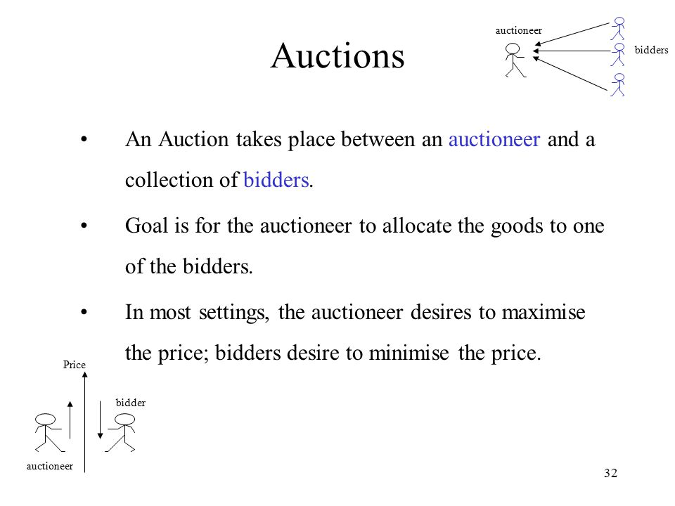 32 Auctions An Auction takes place between an auctioneer and a collection of bidders. Goal is for the auctioneer to allocate the goods to one of the b