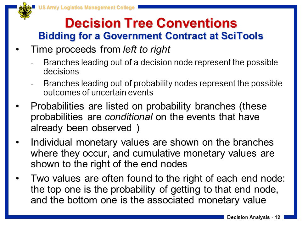 Decision Analysis - 12 US Army Logistics Management College Decision Tree Conventions Bidding for a Government Contract at SciTools Time proceeds from