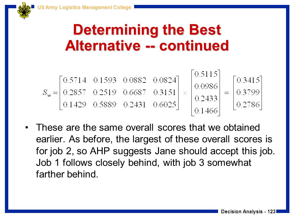 Decision Analysis - 123 US Army Logistics Management College Determining the Best Alternative -- continued These are the same overall scores that we o