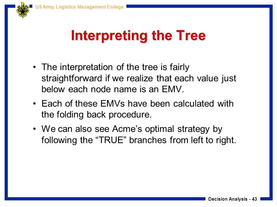 Decision Analysis - 43 US Army Logistics Management College Interpreting the Tree The interpretation of the tree is fairly straightforward if we reali