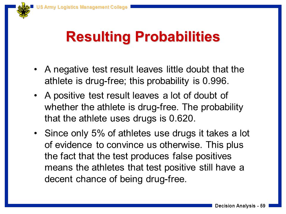 Decision Analysis - 59 US Army Logistics Management College Resulting Probabilities A negative test result leaves little doubt that the athlete is dru