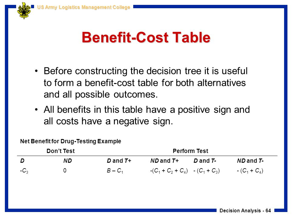 Decision Analysis - 64 US Army Logistics Management College Benefit-Cost Table Before constructing the decision tree it is useful to form a benefit-co