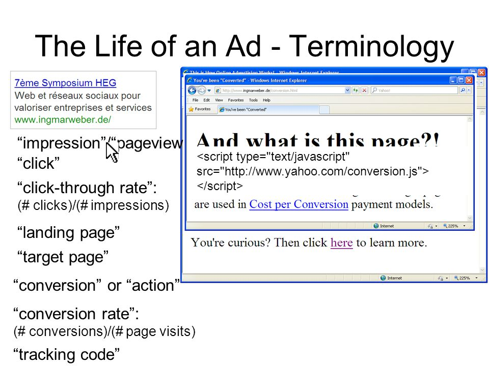 impression / pageview The Life of an Ad - Terminology click click-through rate : (# clicks)/(# impressions) landing page conversion or action conversion rate : (# conversions)/(# page visits) target page tracking code