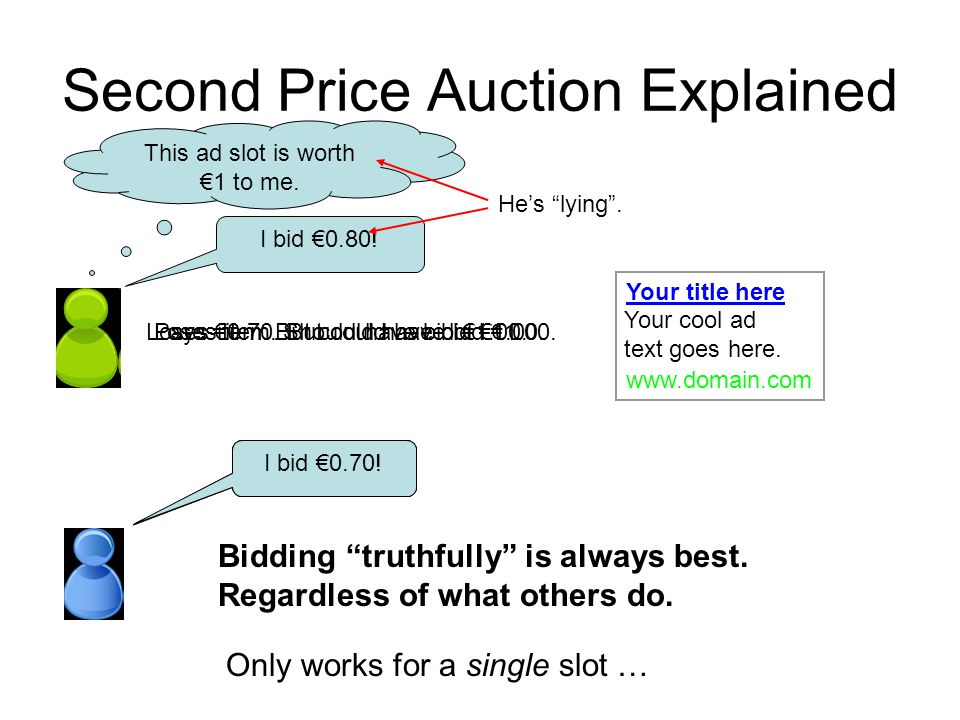 Second Price Auction Explained This ad slot is worth €1 to me.