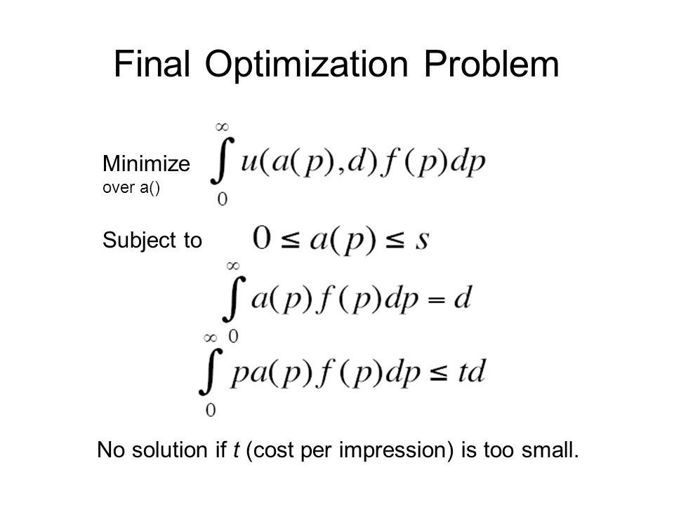 Final Optimization Problem Minimize over a() Subject to No solution if t (cost per impression) is too small.