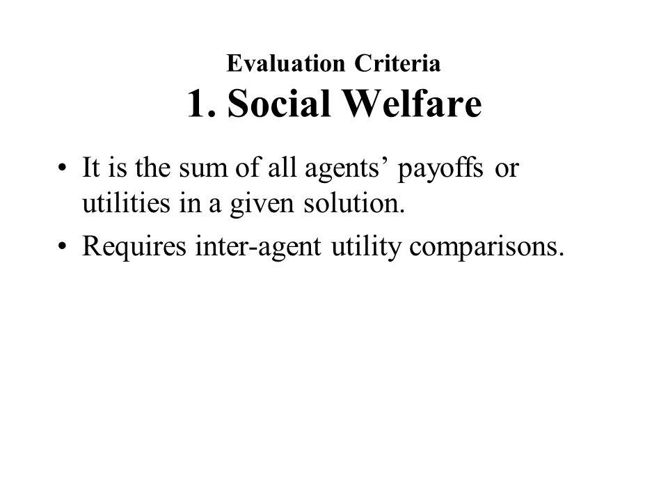 Evaluation Criteria 1.