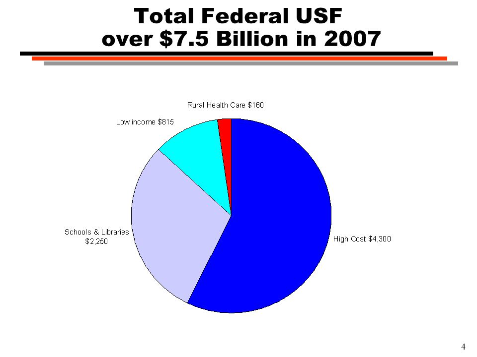 4 Total Federal USF over $7.5 Billion in 2007