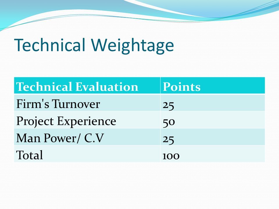 Technical Weightage Technical EvaluationPoints Firm s Turnover25 Project Experience50 Man Power/ C.V25 Total100