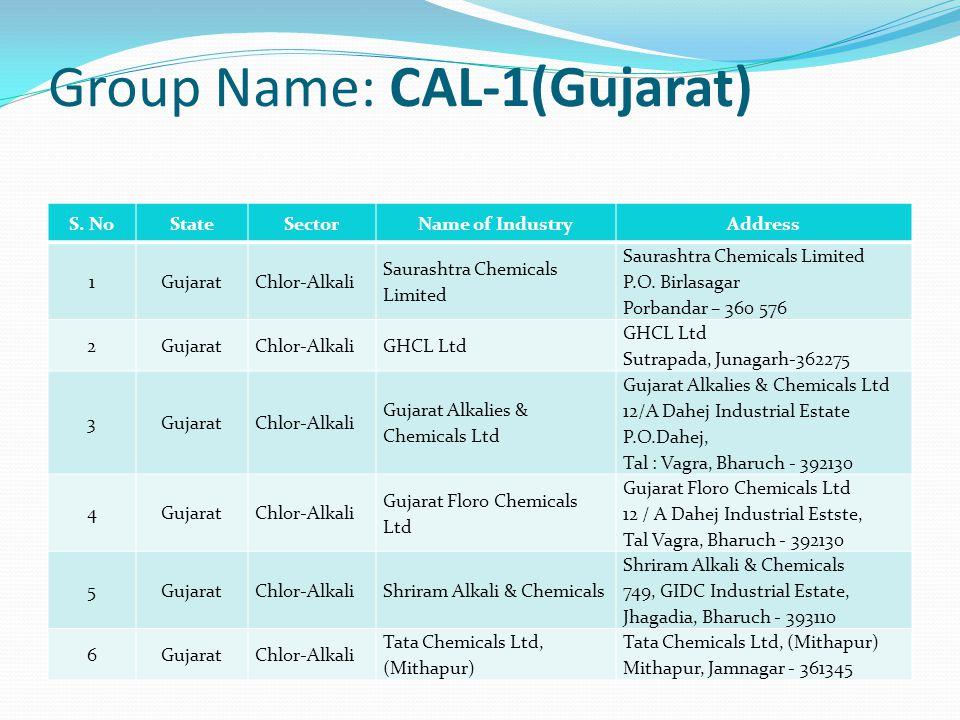 Group Name: CAL-1(Gujarat) S.