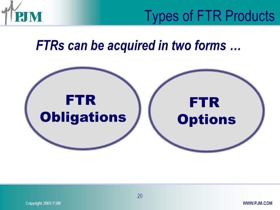 Copyright 2003 PJM WWW.PJM.COM 20 Types of FTR Products FTRs can be acquired in two forms … FTR Obligations FTR Options