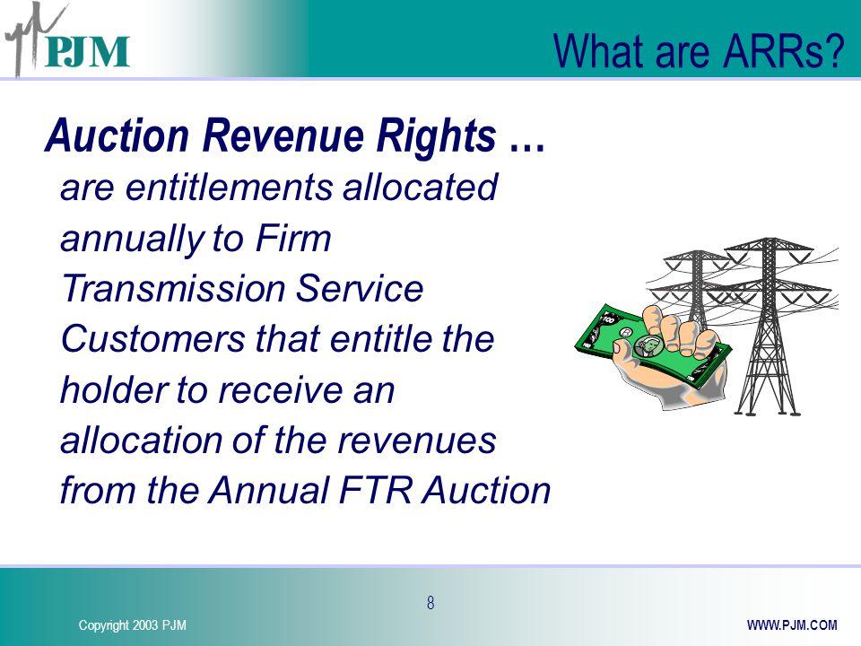 Copyright 2003 PJM WWW.PJM.COM 9 Entire PJM System Capability Auction Revenue Rights Auction Revenue FTRs Awarded To Bidders (MWs & Price) Annual FTR Auction Annual ARR Allocation ARRs Allocated (MWs) Auction Revenue Rights Holders