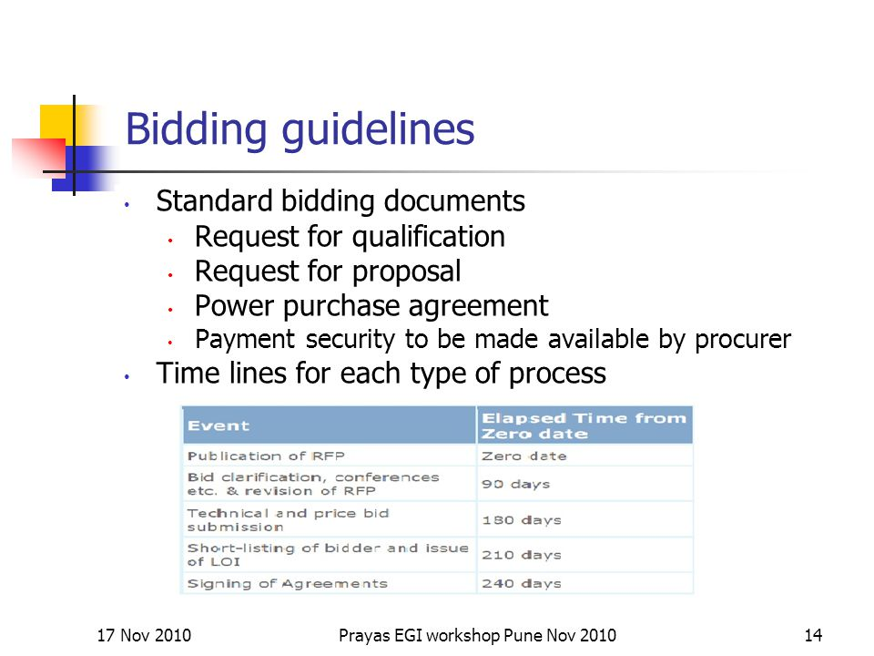 Bidding guidelines Standard bidding documents Request for qualification Request for proposal Power purchase agreement Payment security to be made available by procurer Time lines for each type of process 17 Nov 201014Prayas EGI workshop Pune Nov 2010