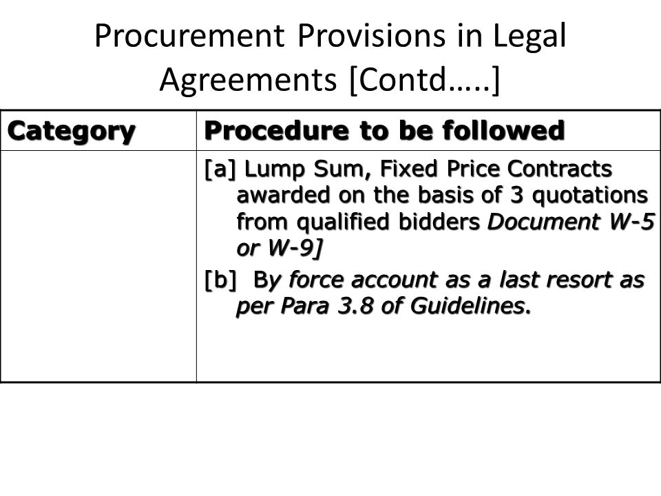 Procurement Provisions in Legal Agreements [Contd…..] Category Procedure to be followed [a] Lump Sum, Fixed Price Contracts awarded on the basis of 3 quotations from qualified bidders Document W-5 or W-9] [b] By force account as a last resort as per Para 3.8 of Guidelines.