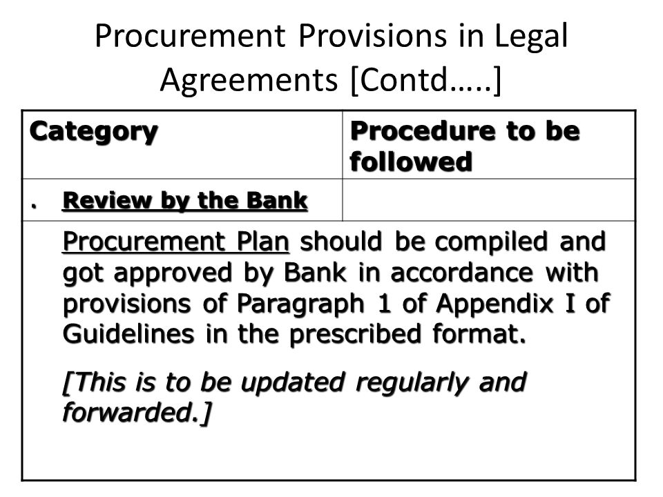 Procurement Provisions in Legal Agreements [Contd…..] Category Procedure to be followed.