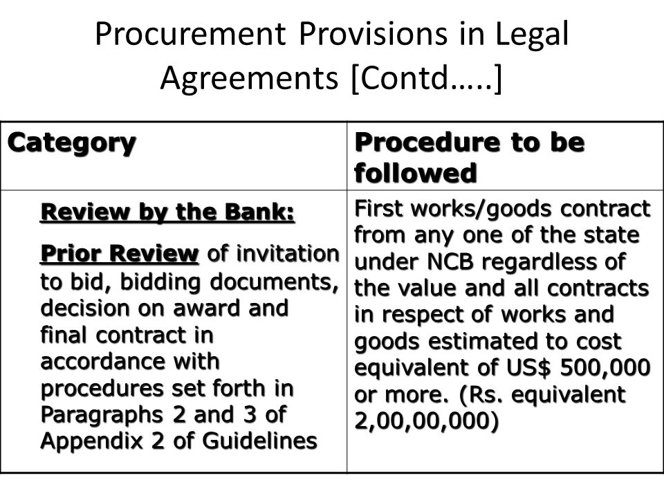 Procurement Provisions in Legal Agreements [Contd…..] Category Procedure to be followed Review by the Bank: Prior Review of invitation to bid, bidding documents, decision on award and final contract in accordance with procedures set forth in Paragraphs 2 and 3 of Appendix 2 of Guidelines First works/goods contract from any one of the state under NCB regardless of the value and all contracts in respect of works and goods estimated to cost equivalent of US$ 500,000 or more.