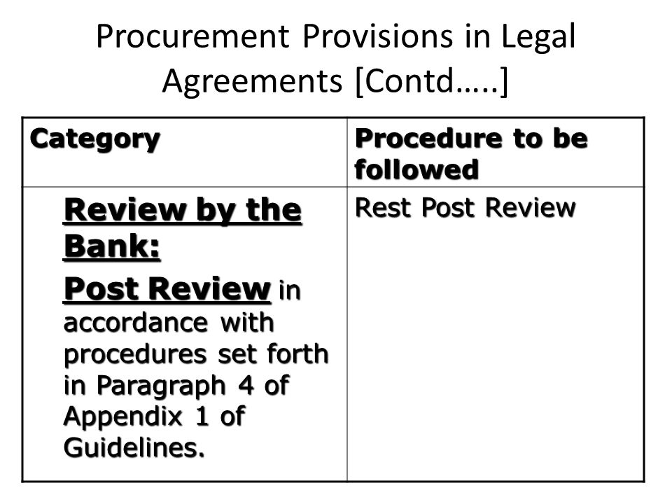 Procurement Provisions in Legal Agreements [Contd…..] Category Procedure to be followed Review by the Bank: Post Review in accordance with procedures set forth in Paragraph 4 of Appendix 1 of Guidelines.