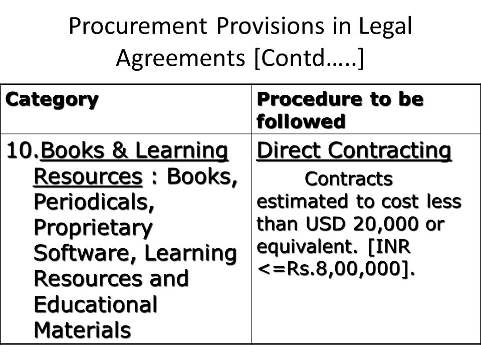Procurement Provisions in Legal Agreements [Contd…..] Category Procedure to be followed 10.Books & Learning Resources : Books, Periodicals, Proprietary Software, Learning Resources and Educational Materials Direct Contracting Contracts estimated to cost less than USD 20,000 or equivalent.