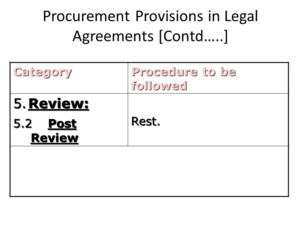 Procurement Provisions in Legal Agreements [Contd…..] Category Procedure to be followed 5.Review: 5.2 Post Review Rest.