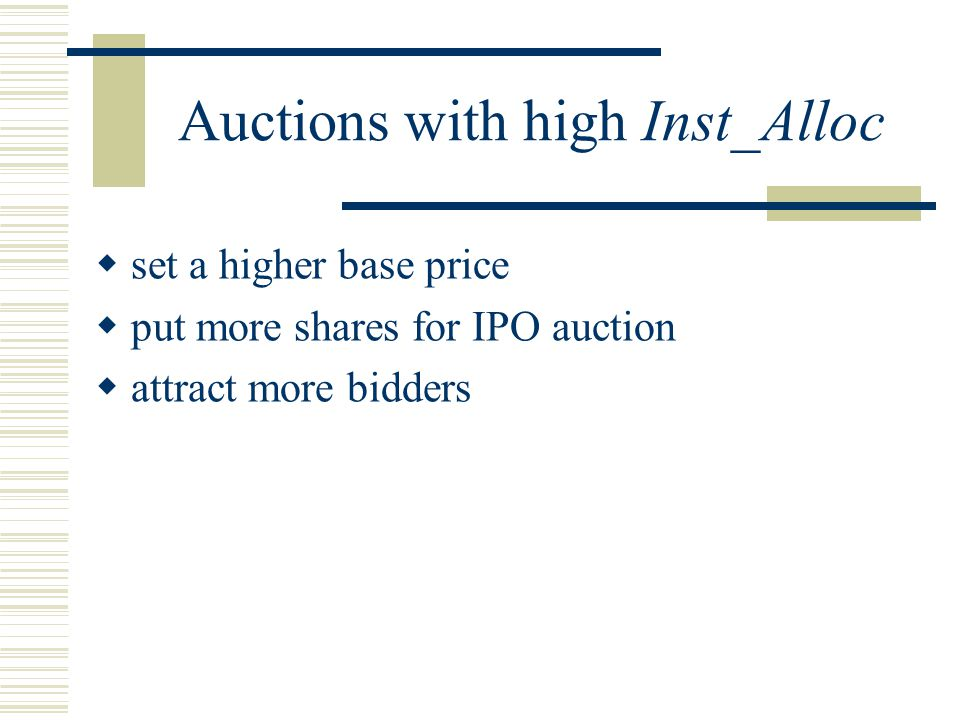 Auctions with high Inst_Alloc  set a higher base price  put more shares for IPO auction  attract more bidders