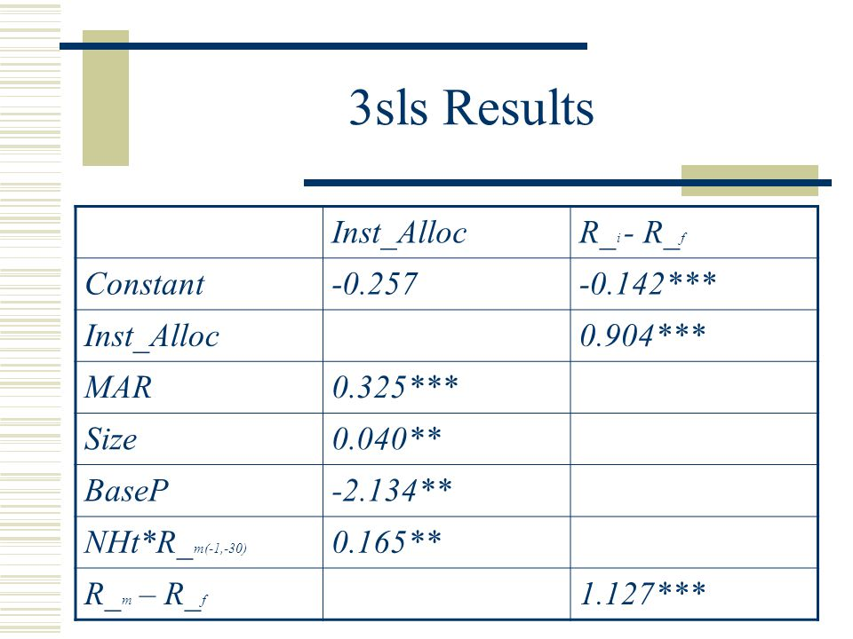 3sls Results Inst_AllocR_ i - R_ f Constant-0.257-0.142*** Inst_Alloc0.904*** MAR0.325*** Size0.040** BaseP-2.134** NHt*R_ m(-1,-30) 0.165** R_ m – R_ f 1.127***