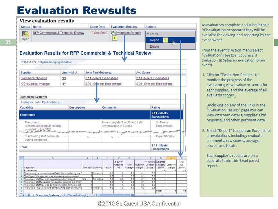©2010 SciQuest USA Confidential 35 Evaluation Rewsults