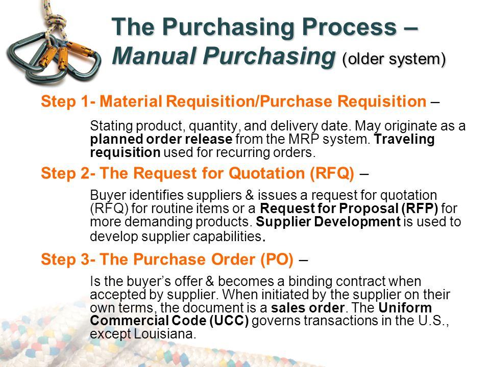 The Purchasing Process – Manual Purchasing Figure 2.1