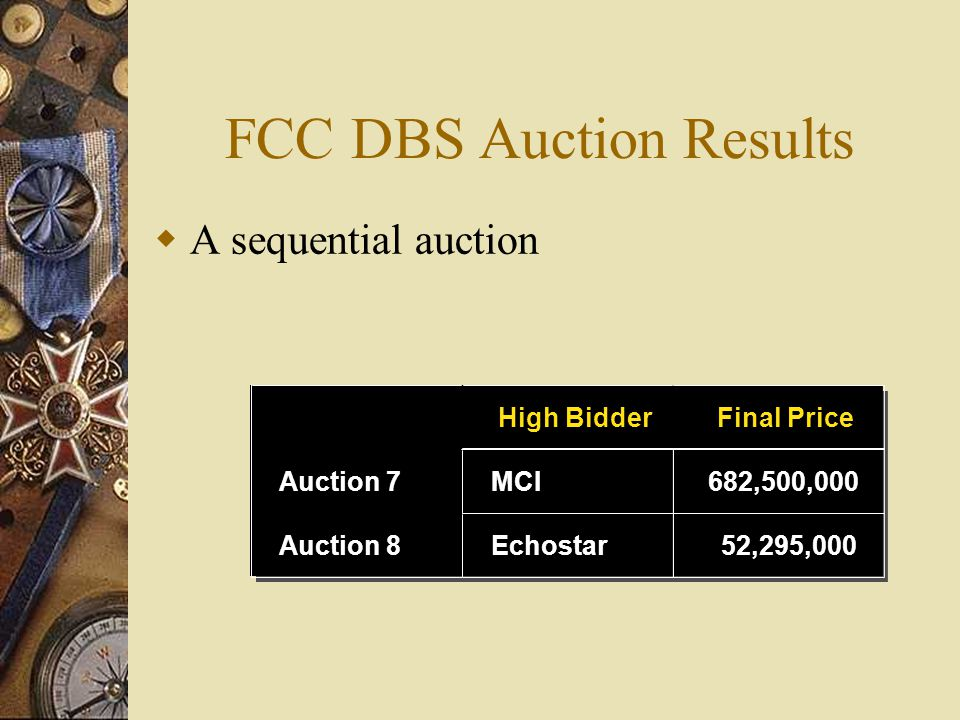 FCC DBS Auction Results  A sequential auction High BidderFinal Price Auction 7 MCI682,500,000 Auction 8 Echostar52,295,000