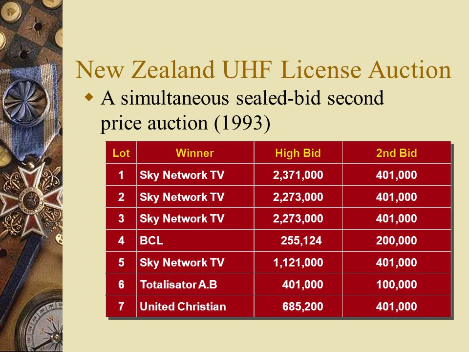 New Zealand UHF License Auction  A simultaneous sealed-bid second price auction (1993)