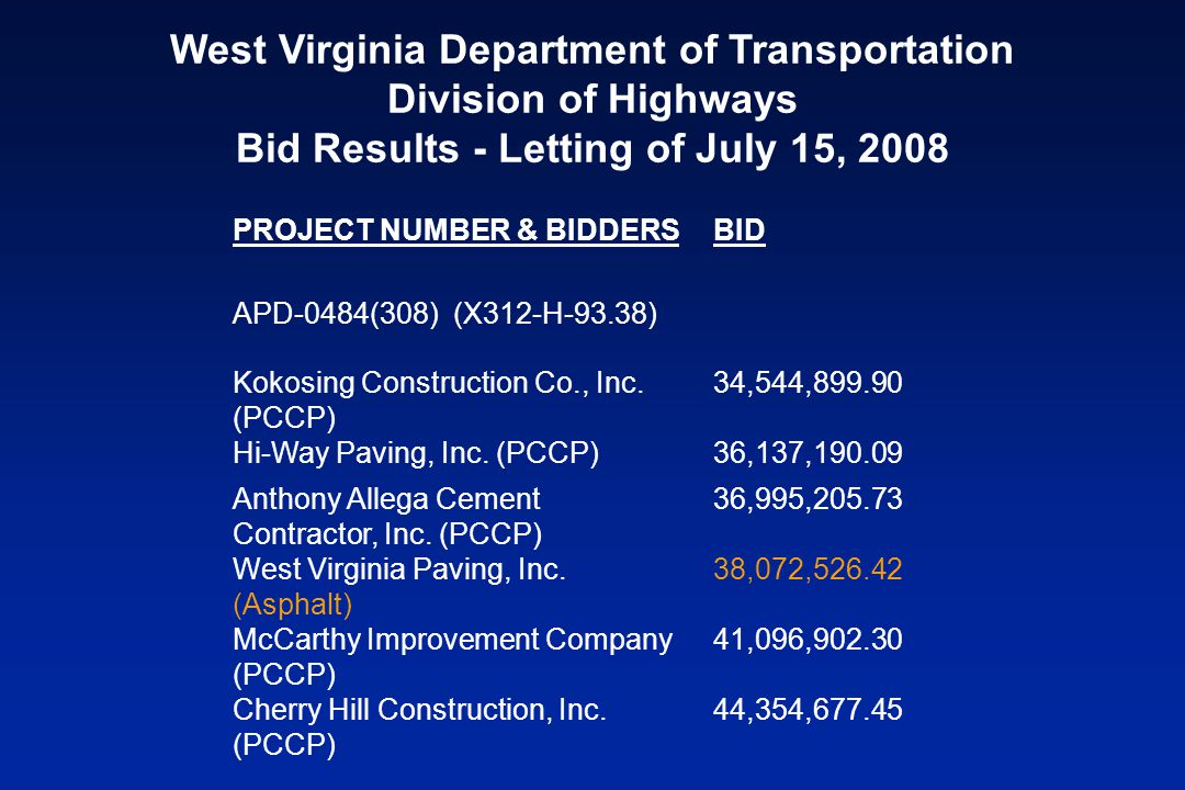 FALLOUT INTEREST  One new CPR projects is complete with 2 more about to come out  Concrete was bid as an alternate on an asphalt overlay job  The WV Turnpike is looking at concrete overlays instead of just asphalt  Extensive statewide concrete pavement training requested and delivered  Concrete is no longer a four-letter word – ACPA's phone is ringing!