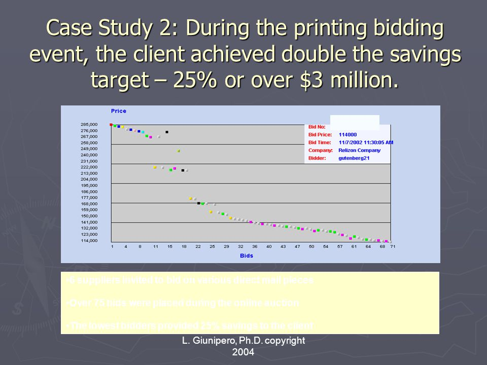 L. Giunipero, Ph.D. copyright 2004 Case Study 2: During the printing bidding event, the client achieved double the savings target – 25% or over $3 mil