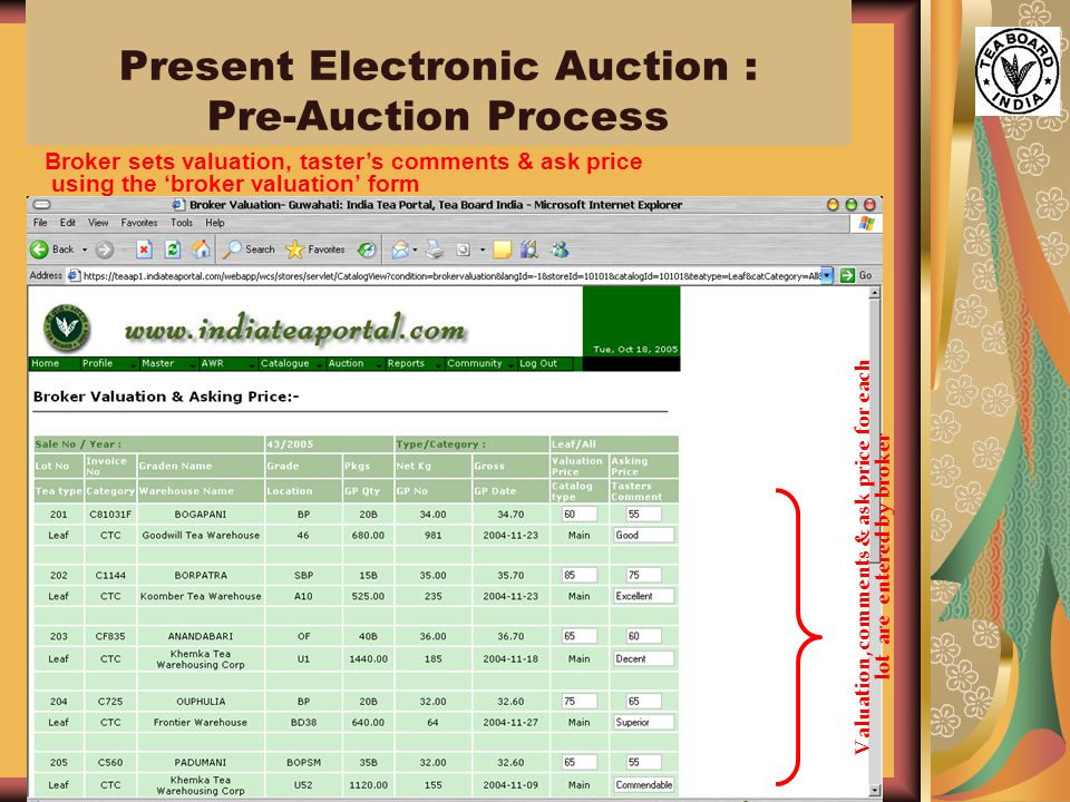 17 Broker sets valuation, taster's comments & ask price using the 'broker valuation' form Valuation, comments & ask price for each lot are entered by broker Present Electronic Auction : Pre-Auction Process