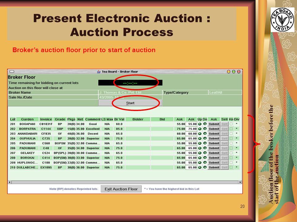 20 Broker's auction floor prior to start of auction Auction floor of the broker before the start of the auction Present Electronic Auction : Auction Process