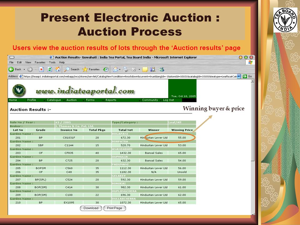 24 Users view the auction results of lots through the 'Auction results' page Winning buyer & price Present Electronic Auction : Auction Process