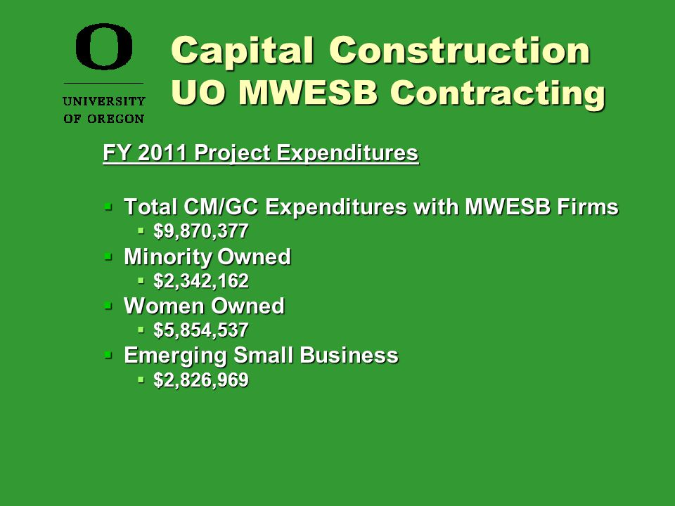 FY 2011 Project Expenditures  Total CM/GC Expenditures with MWESB Firms  $9,870,377  Minority Owned  $2,342,162  Women Owned  $5,854,537  Emerging Small Business  $2,826,969 Capital Construction UO MWESB Contracting