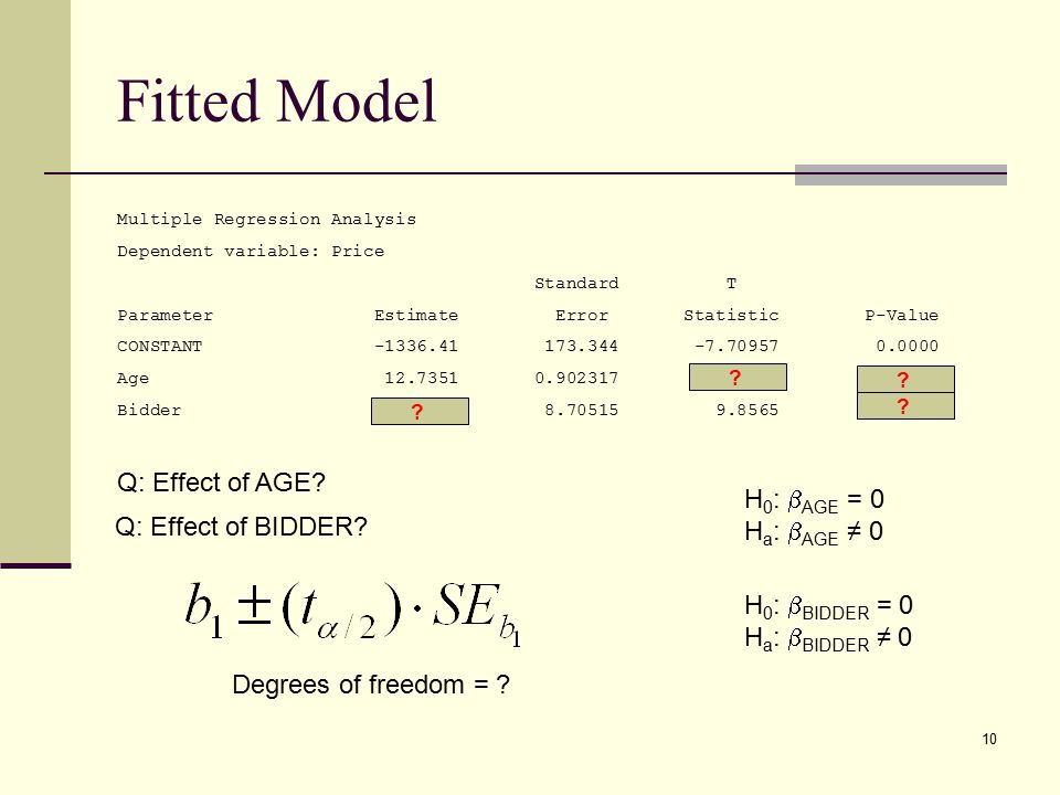 10 Fitted Model Multiple Regression Analysis Dependent variable: Price Standard T Parameter Estimate Error Statistic P-Value CONSTANT -1336.41 173.344 -7.70957 0.0000 Age 12.7351 0.902317 14.1138 0.0000 Bidder 85.8023 8.70515 9.8565 0.0000 .