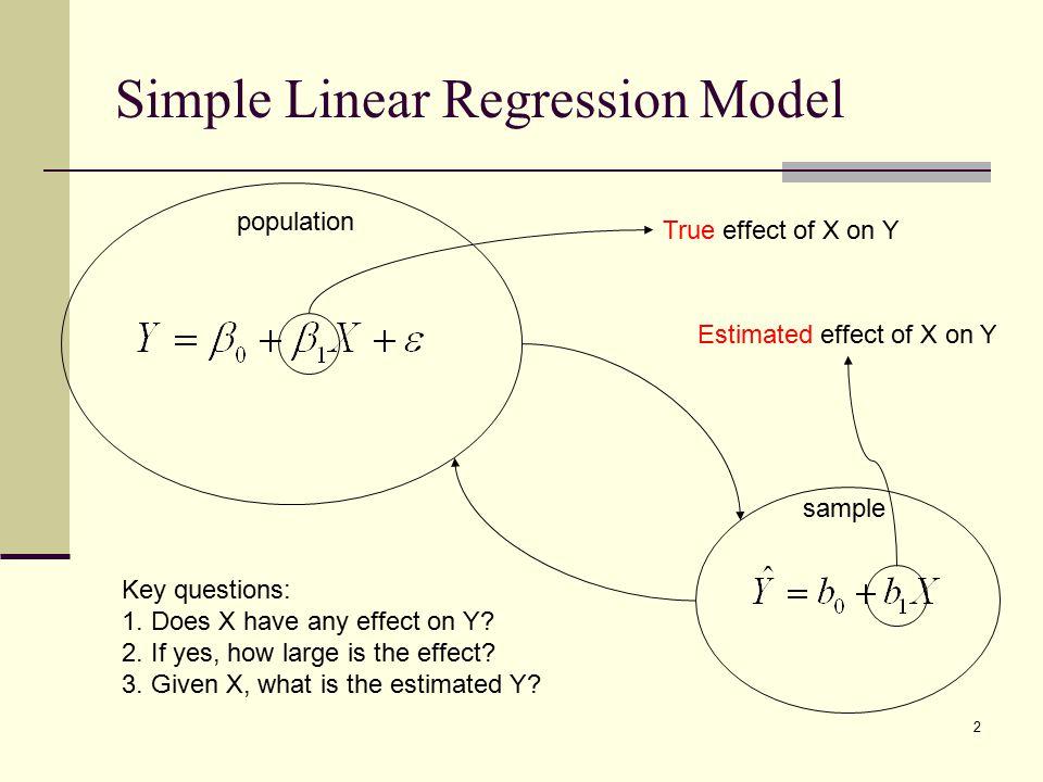 2 Simple Linear Regression Model population sample True effect of X on Y Estimated effect of X on Y Key questions: 1.