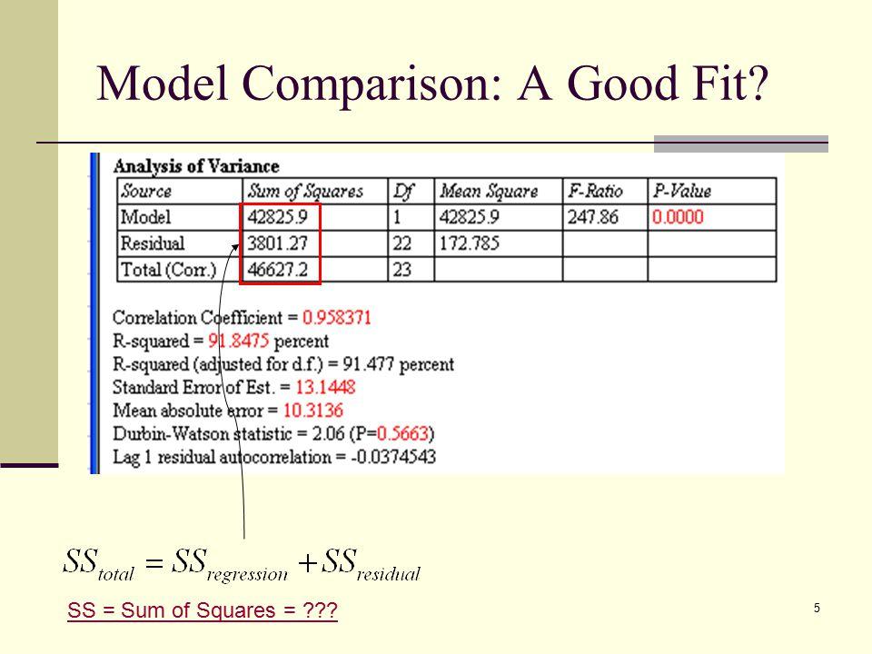 5 Model Comparison: A Good Fit? SS = Sum of Squares = ???