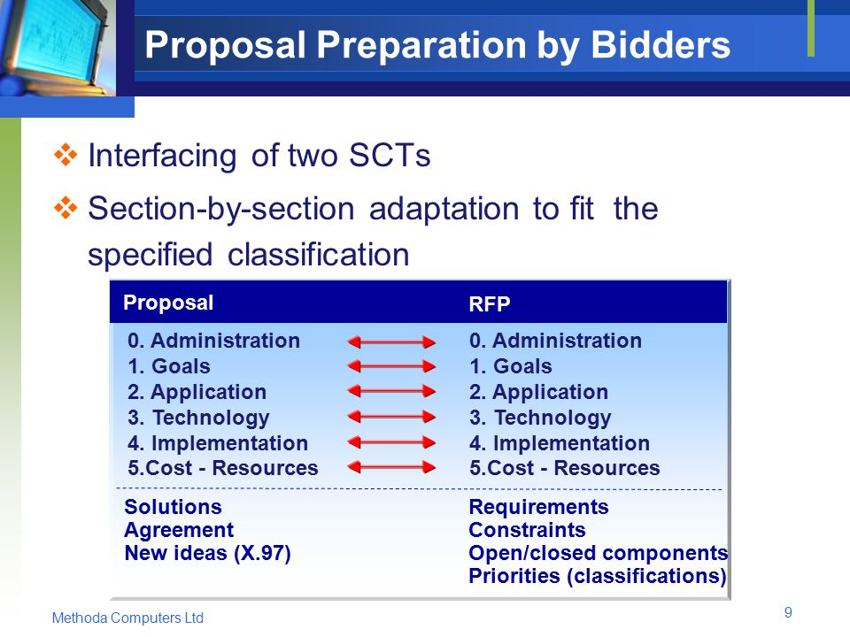 Methoda Computers Ltd 9 Proposal Preparation by Bidders  Interfacing of two SCTs  Section-by-section adaptation to fit the specified classification 0.