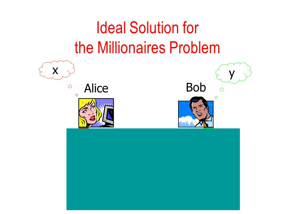 Ideal Solution for the Millionaires Problem TrustMe y x Well... Alice x Bob y